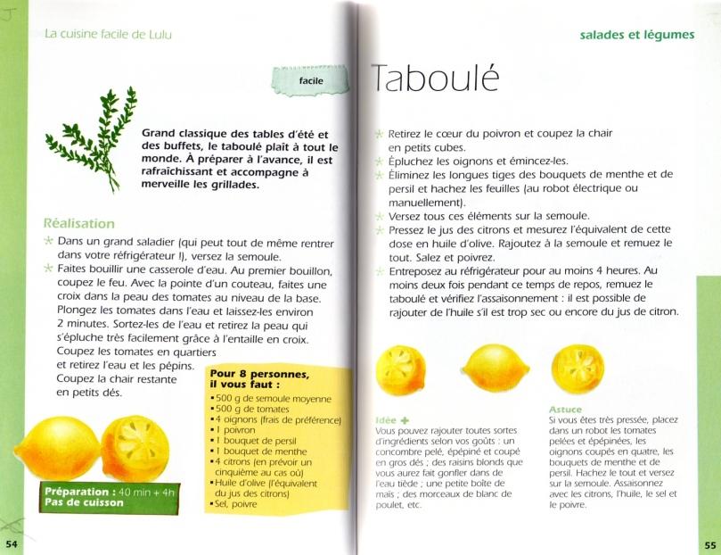 Receta del Taboulé en Francés